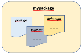 go package arrangement
