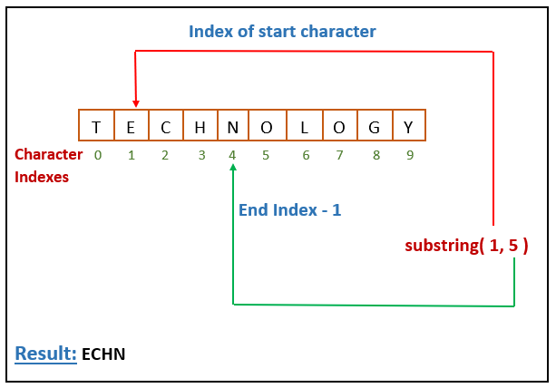 substring function in javascript