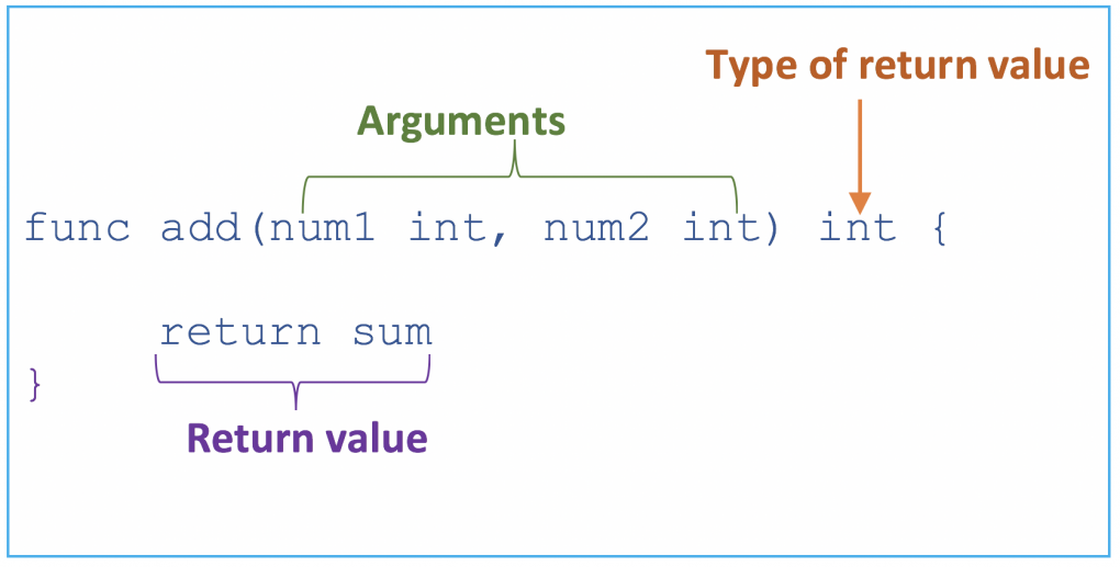 return value from function in Go
