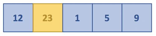 Java Insertion sort - First element sorted