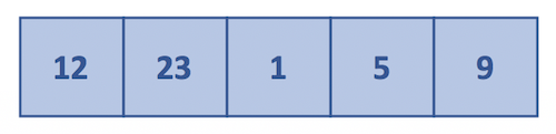 Java Insertion sort - unsorted array